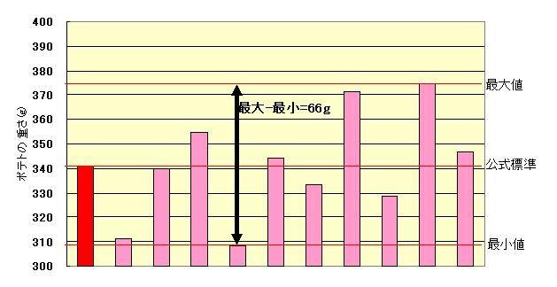f:id:karimikarimi:20130527161840j:image
