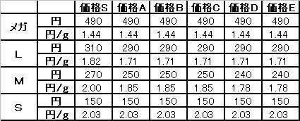 f:id:karimikarimi:20130527163658j:image