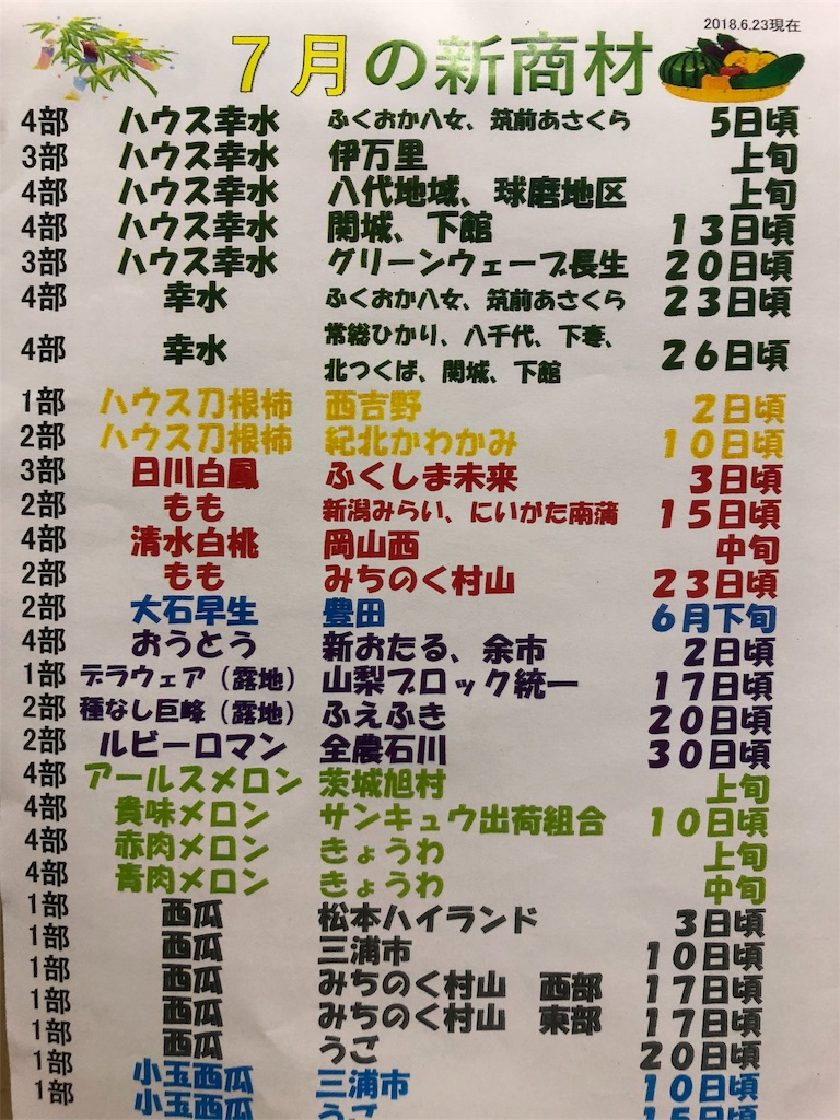 f:id:karin-matsugishi:20180702094103j:image