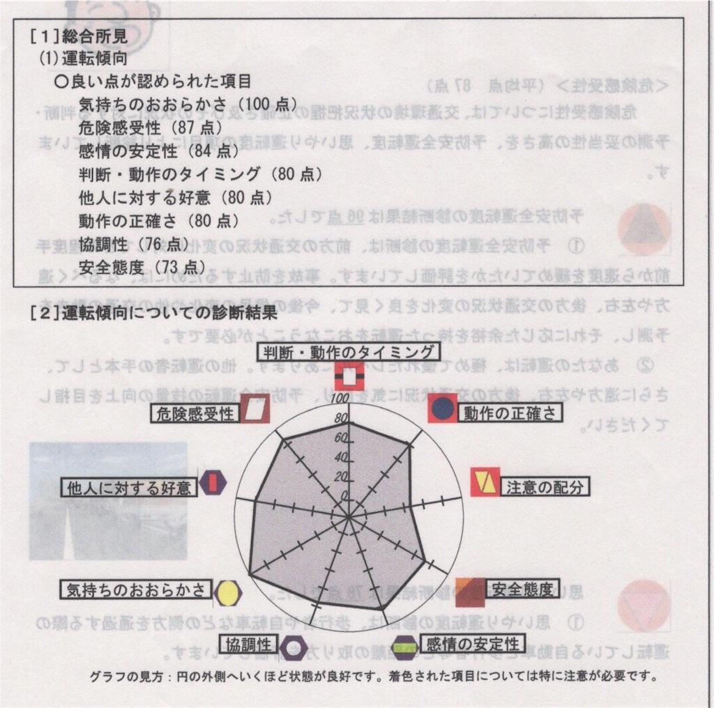 f:id:karin88:20170802185449j:image