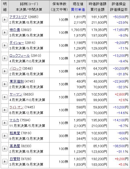 f:id:karina323:20200705152420p:plain