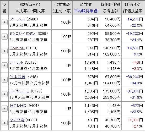 f:id:karina323:20200705152639p:plain
