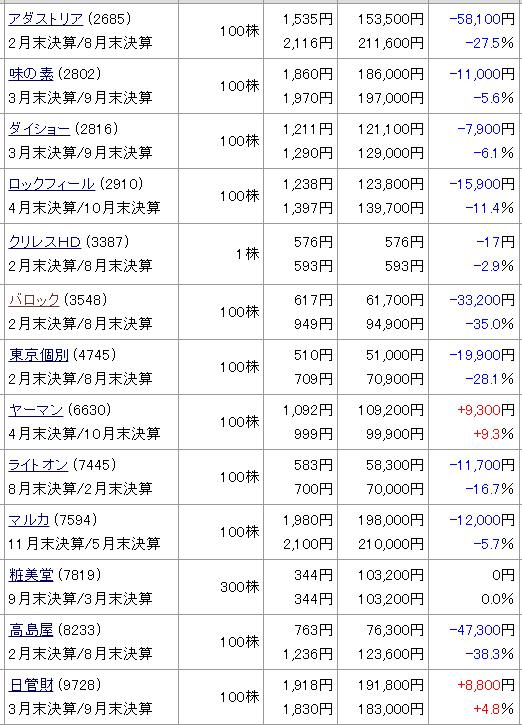 f:id:karina323:20200809102136p:plain