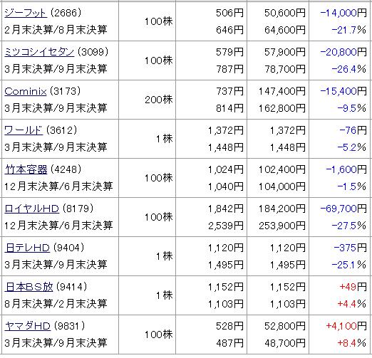 f:id:karina323:20201004195140p:plain