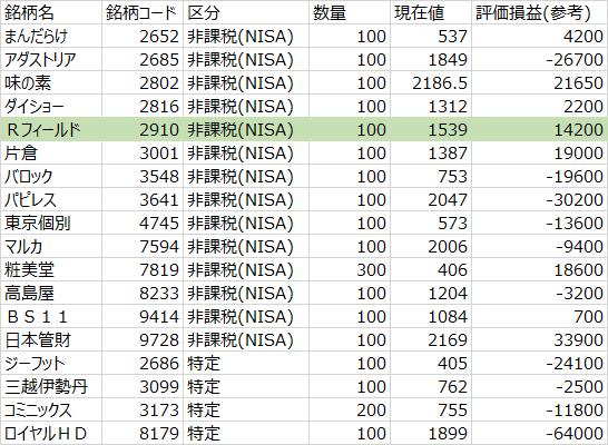 f:id:karina323:20210504201902p:plain