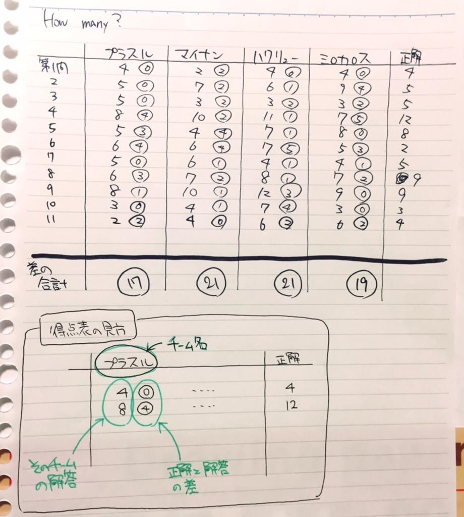 f:id:karinapokemon:20160915210826j:plain