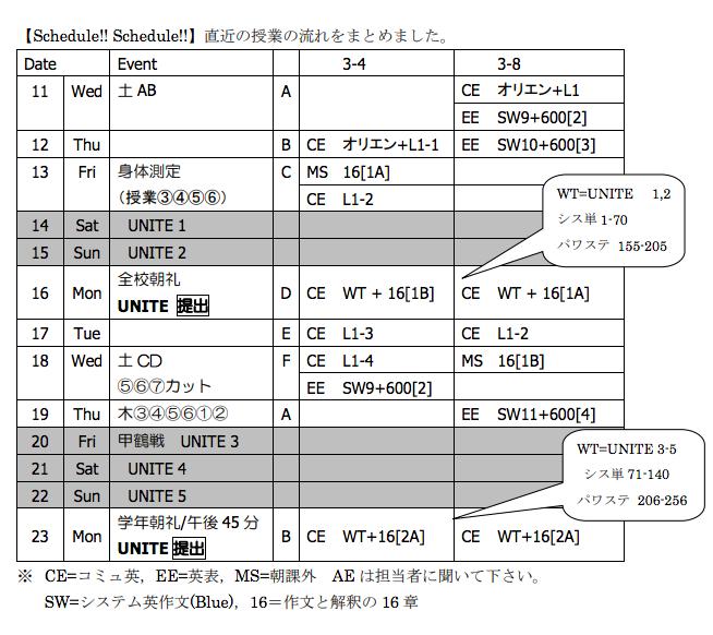 f:id:karishima:20180411170111p:plain