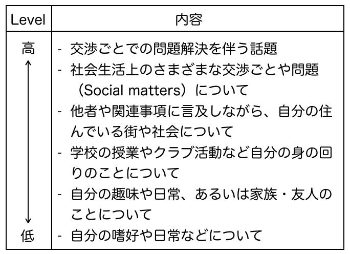 f:id:karishima:20190826095046p:plain