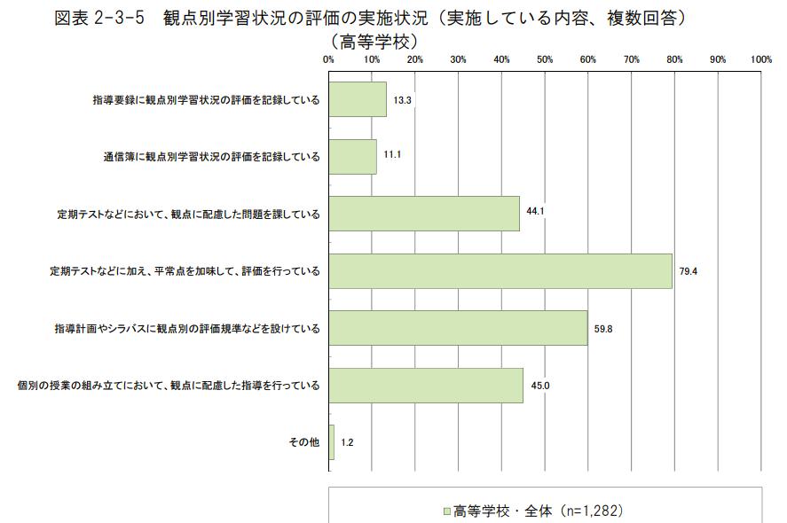 f:id:karishima:20200109053913p:plain