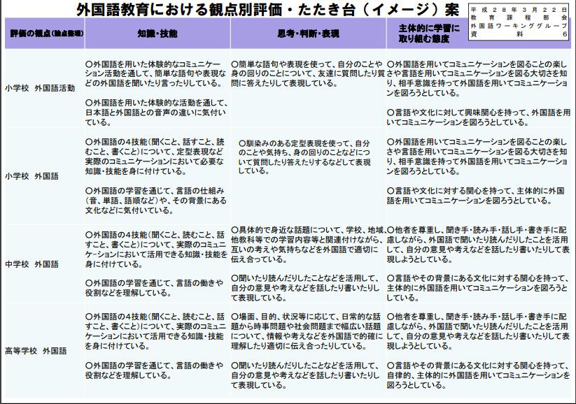 f:id:karishima:20200109055302p:plain