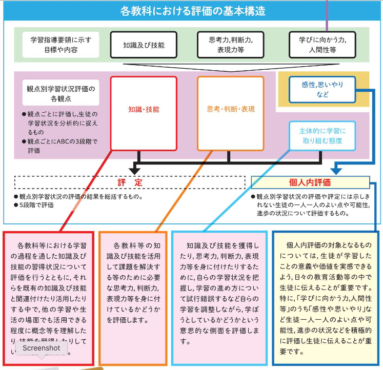 f:id:karishima:20200113103736p:plain