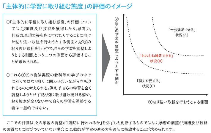 f:id:karishima:20200113103836p:plain