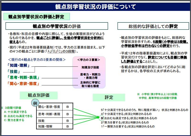 f:id:karishima:20200113120345p:plain