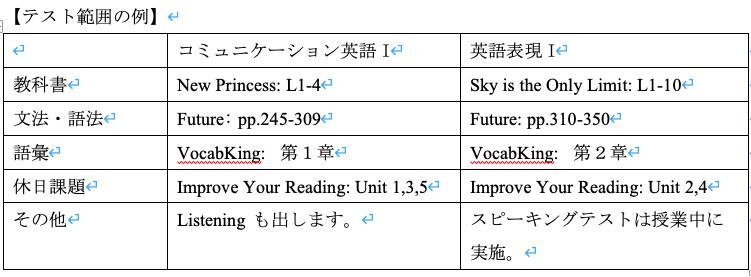 f:id:karishima:20200209113630p:plain