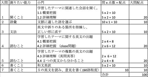 f:id:karishima:20200210045853p:plain