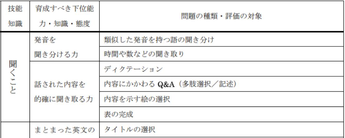f:id:karishima:20200210050944p:plain