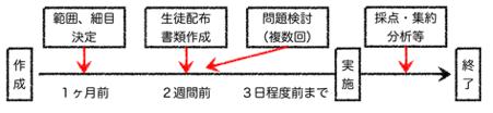 f:id:karishima:20200210051100p:plain