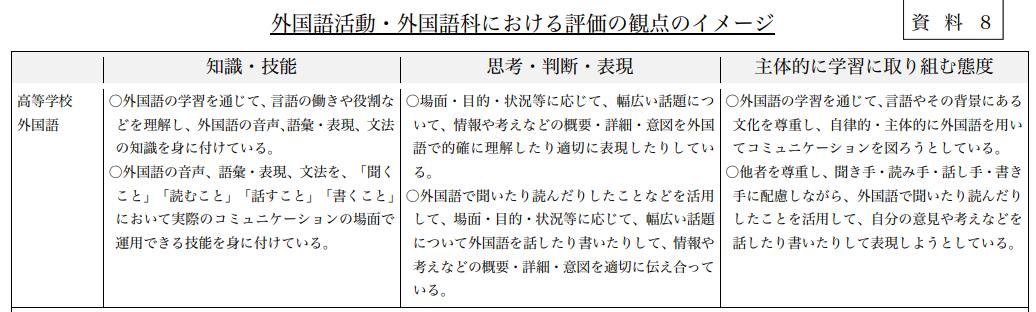 f:id:karishima:20200211152235p:plain