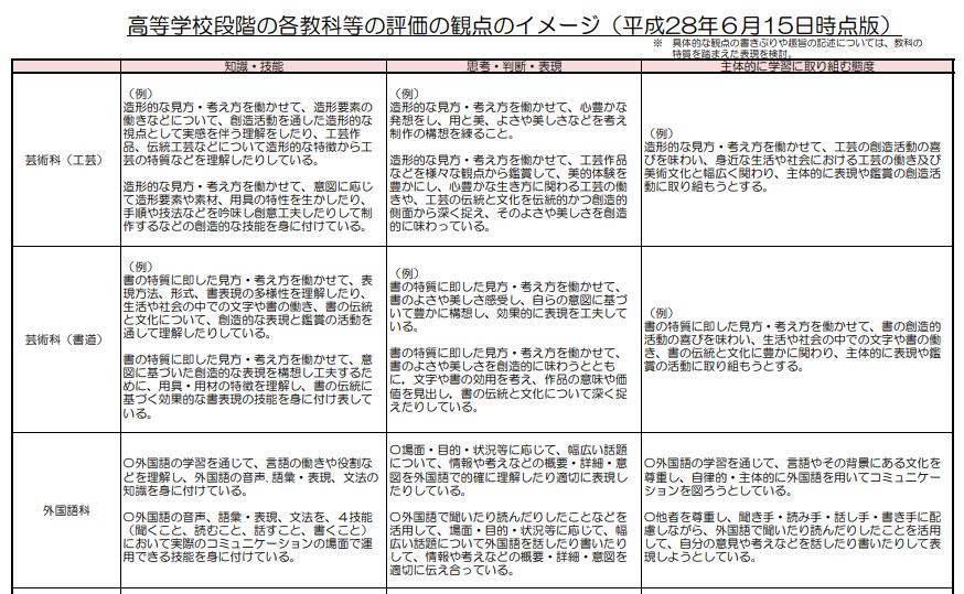 f:id:karishima:20200211152816p:plain