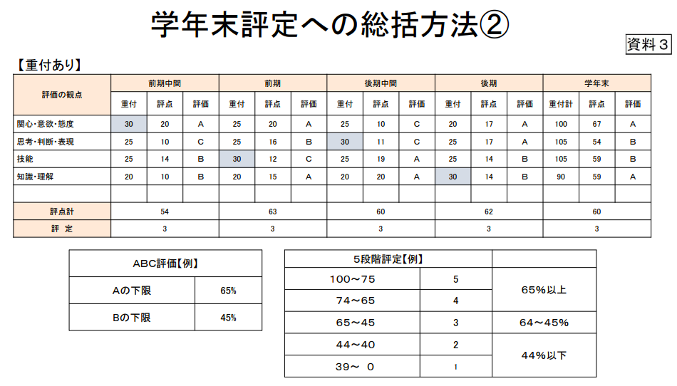 f:id:karishima:20200211202102p:plain