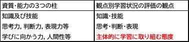 f:id:karishima:20200211202941p:plain
