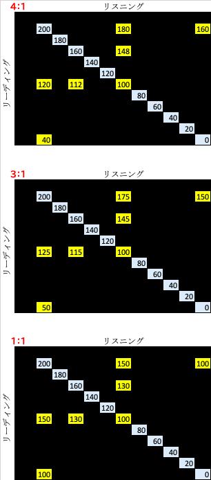 f:id:karishima:20200216115912p:plain