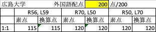 f:id:karishima:20200219114244p:plain