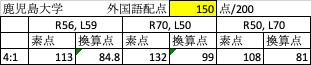 f:id:karishima:20200219114339p:plain
