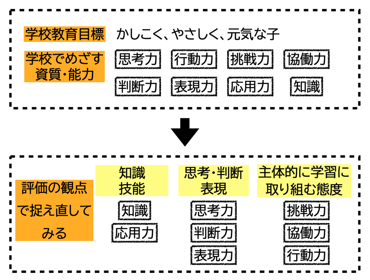 f:id:karishima:20201205153832p:plain