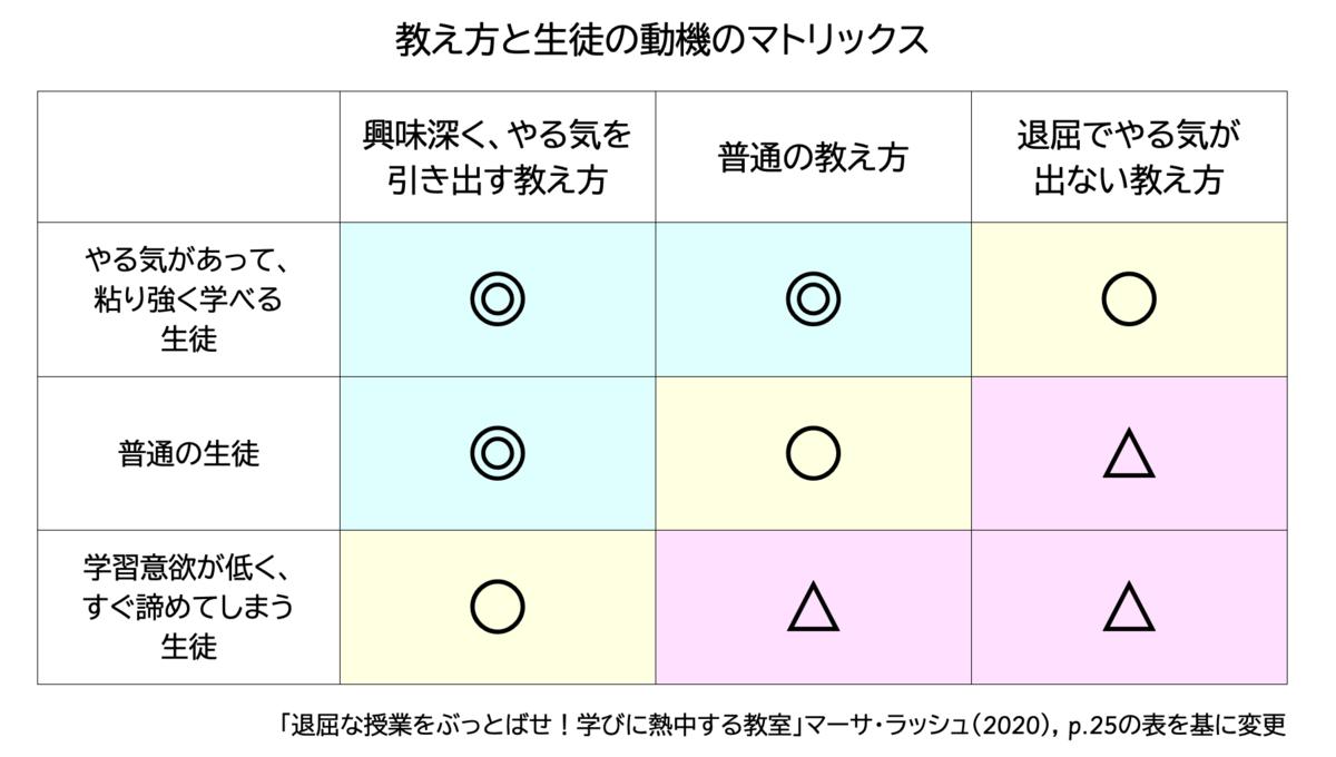 f:id:karishima:20201215081355p:plain