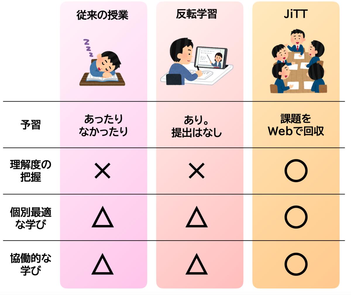 f:id:karishima:20210417080624p:plain
