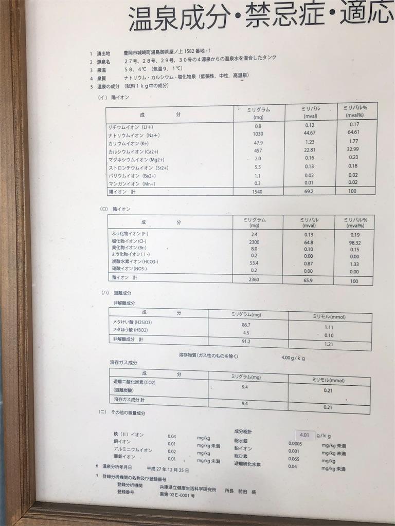 f:id:karisum-neet:20210102160810j:image