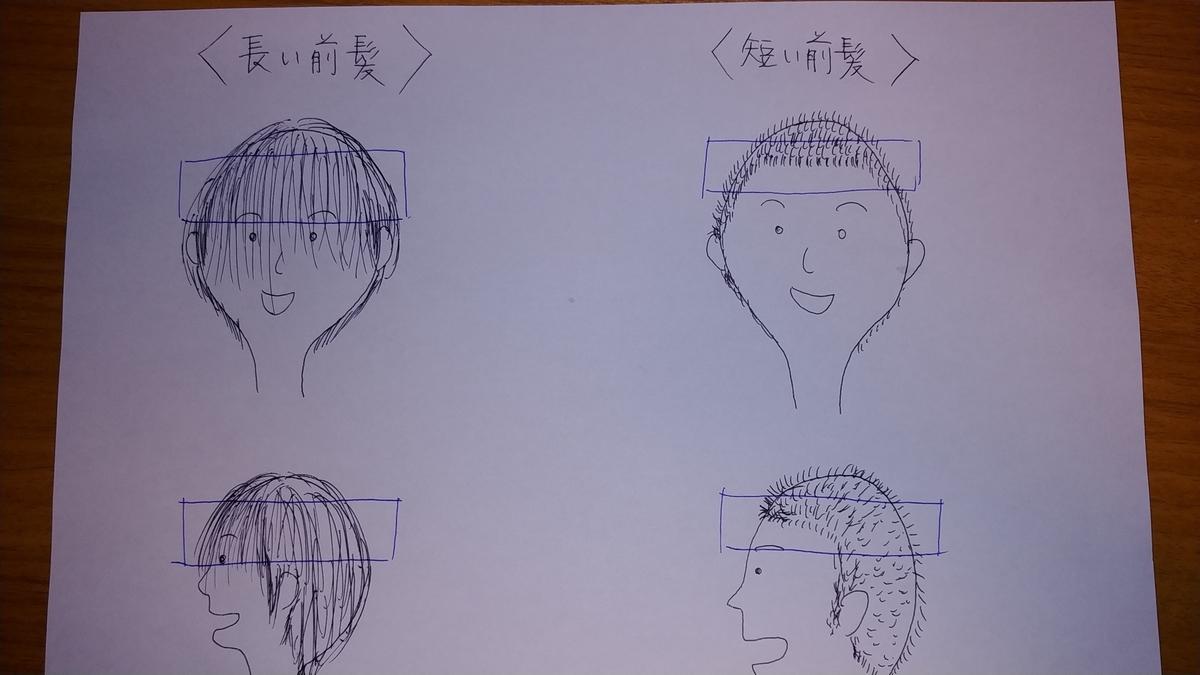 f:id:karisuman:20200615005532j:plain