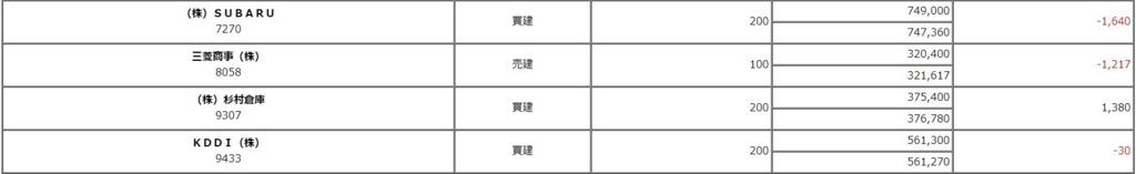 f:id:karita3:20180124144942j:plain