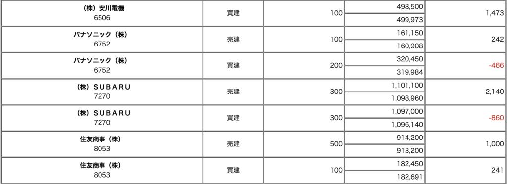 f:id:karita3:20180209083006p:plain