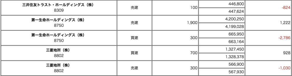 f:id:karita3:20180209083019p:plain