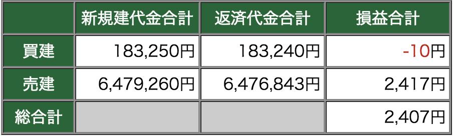 f:id:karita3:20180216150304p:plain