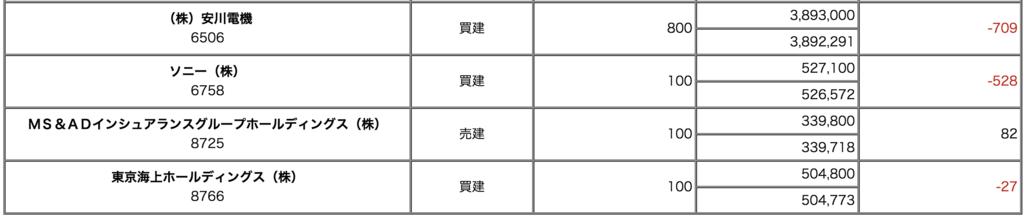 f:id:karita3:20180220150412p:plain