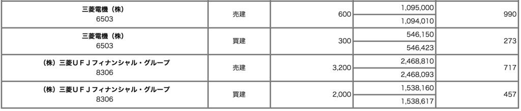 f:id:karita3:20180226151255p:plain