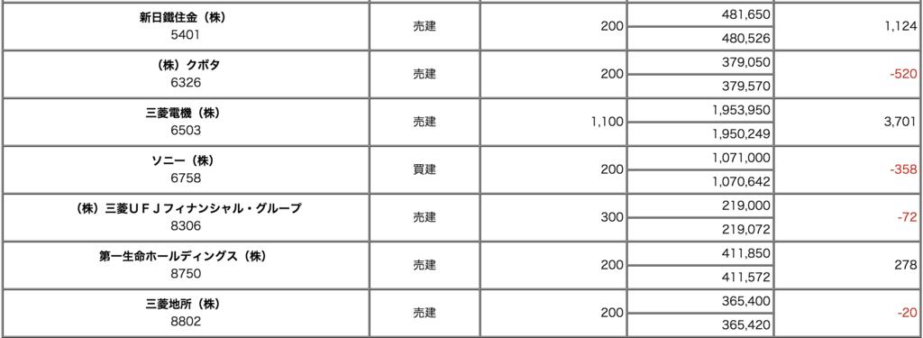 f:id:karita3:20180312150758p:plain