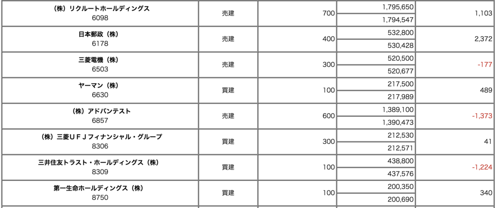 f:id:karita3:20180322152038p:plain