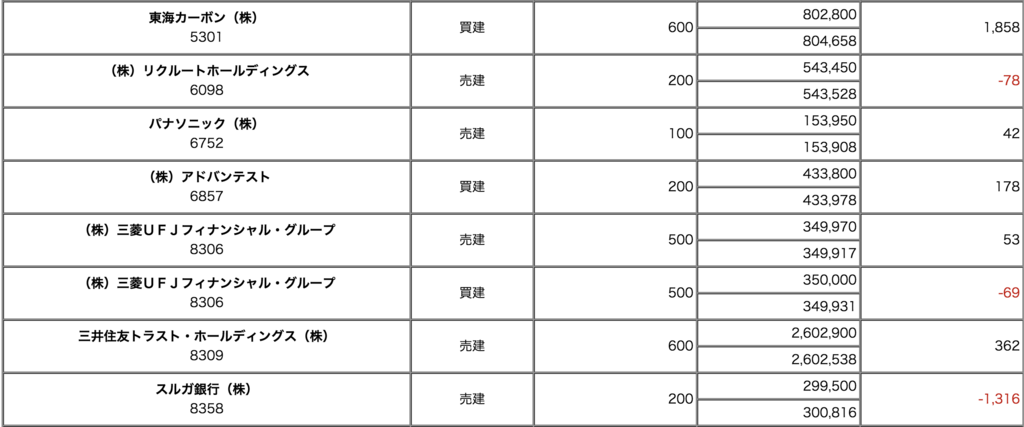 f:id:karita3:20180409151224p:plain