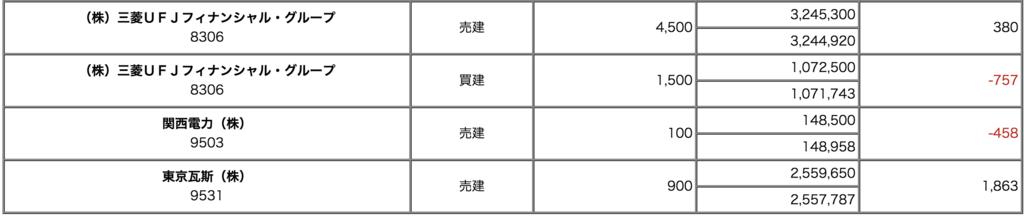 f:id:karita3:20180419150105p:plain