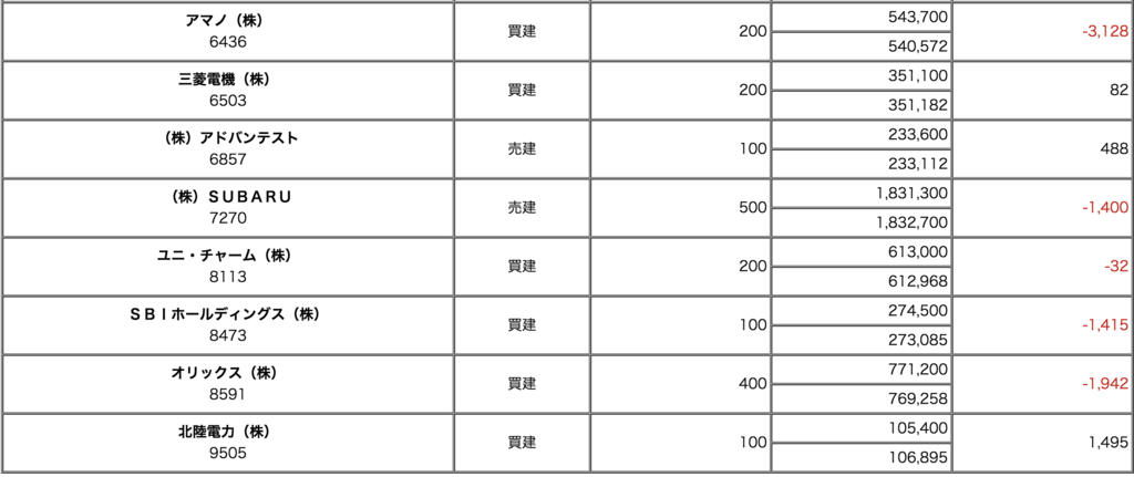 f:id:karita3:20180426152552p:plain