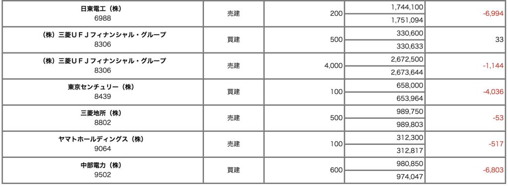 f:id:karita3:20180601164530p:plain