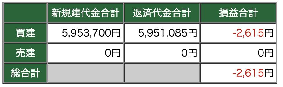 f:id:karita3:20180627155237p:plain