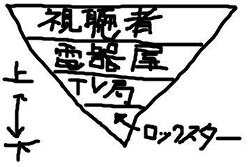 f:id:karmen:20180902091614p:plain
