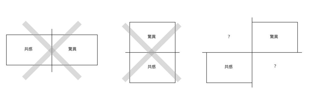 f:id:karonyomu:20170212015641j:plain