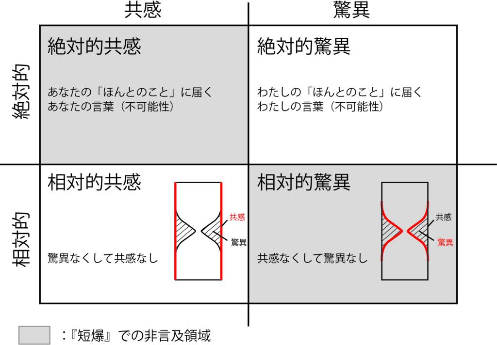 f:id:karonyomu:20170212015708j:plain