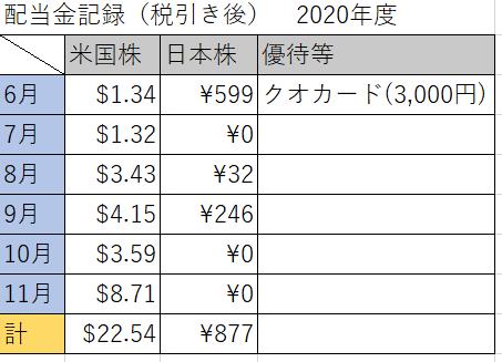 f:id:karoshi_poke:20201206152201p:plain
